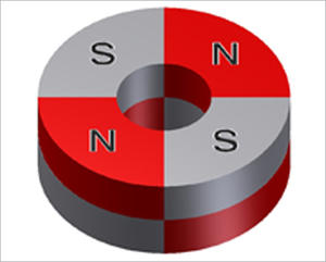 custom powerful neodymium magnet manufacturers
