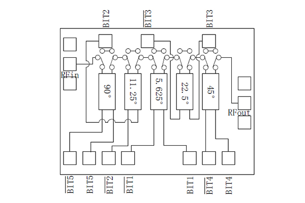 Control MMIC Products
