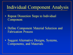 Individual Component Analysis