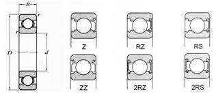RLS8,deep groove ball bearing