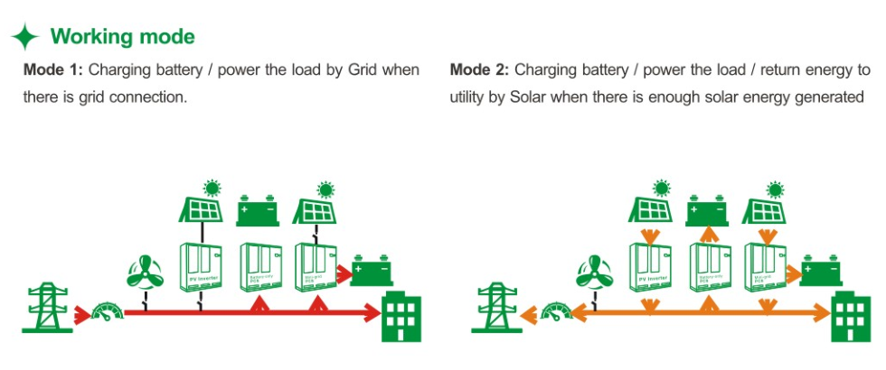 ups battery specification