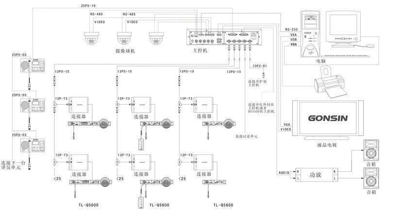 BJ-Q5600/BJ-K5600功能指示  1、IC卡插卡处,及对应的双色LED指示灯(绿色和红色); 2、报到/赞成/非常满意/候选人1及对应的蓝色LED灯; a.当系统进入报到状态时,此按键表示报到; b.当系统进入投票表决状态时,此按键表示对此议案投赞成票; c.当系统进入评议状态时,此按键表示对此议案投非常满意; d.