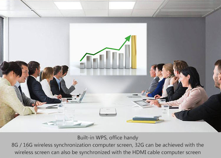 projector for meeting room