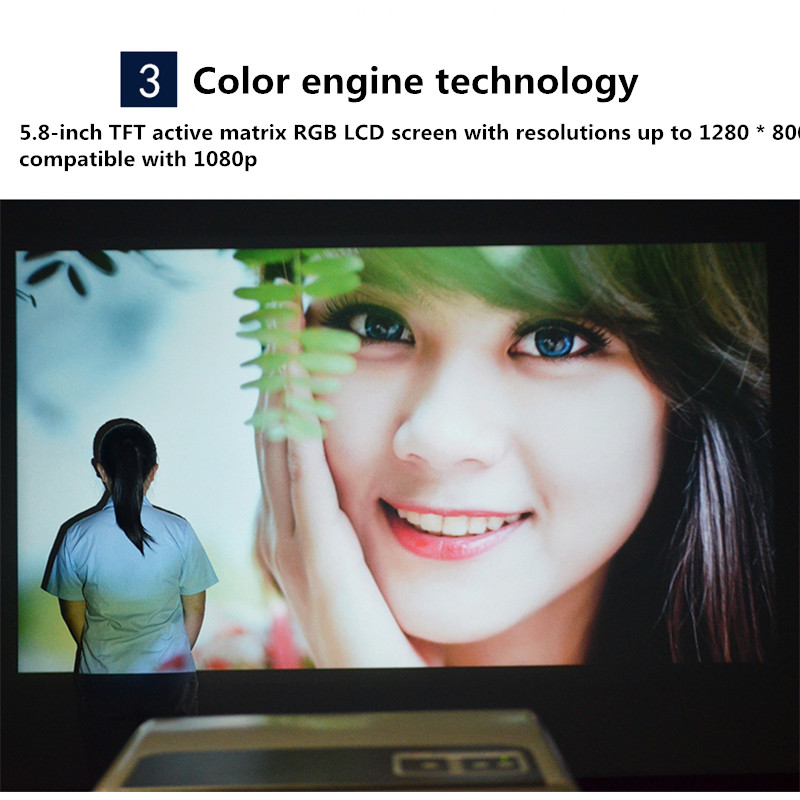 color engine technology projector