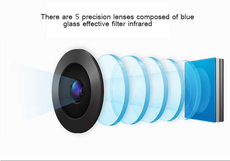 blue glass effective filter projector
