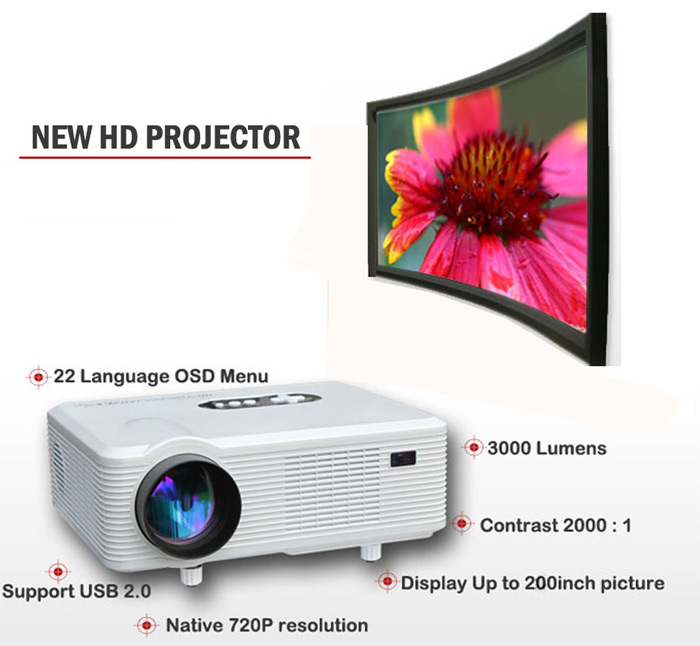 new hd projector