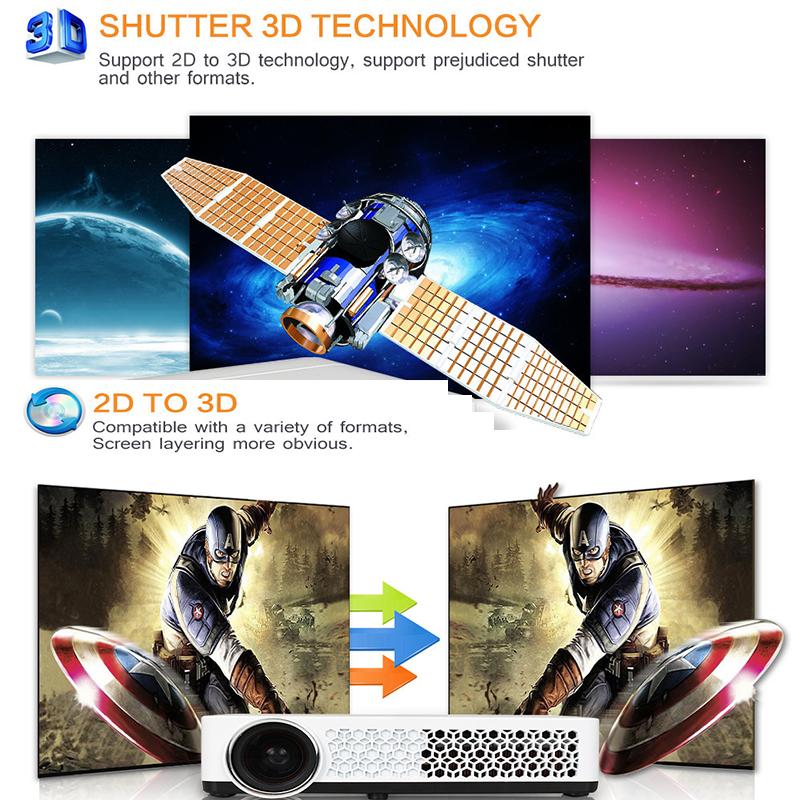 2d 3d projector
