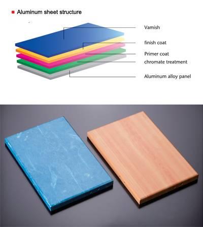 Aluminum board flats