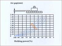 strongest neodymium magnet