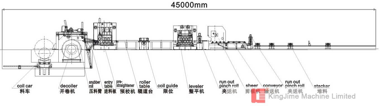 Heavy duty cut to length line