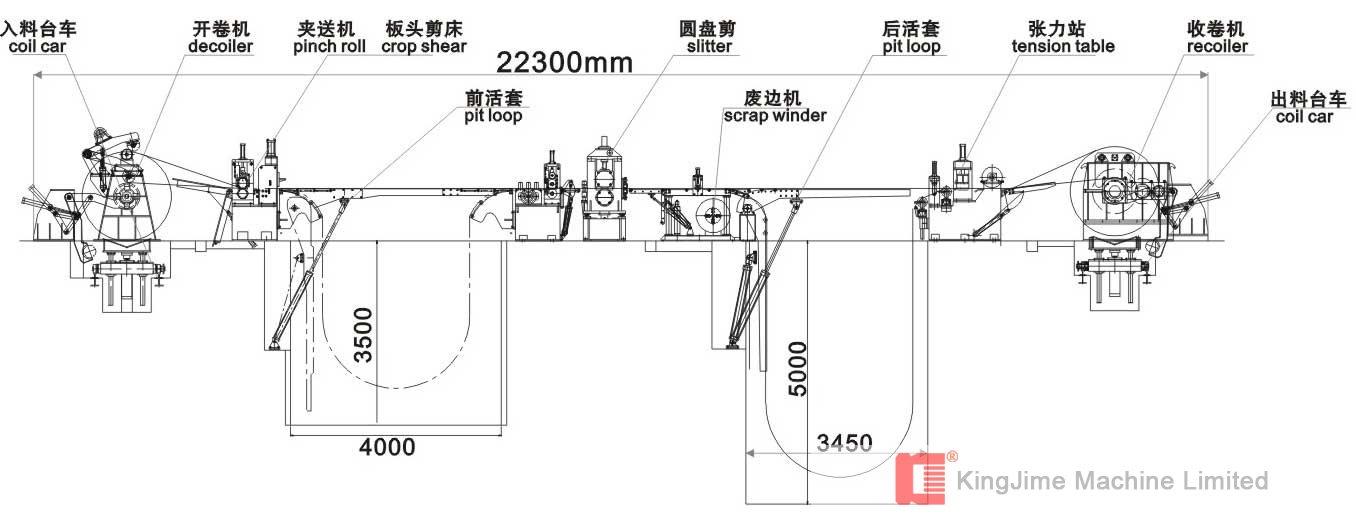 steel slitting line KJS180