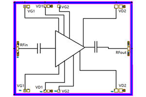 Customized GaN Power Amplifier design supplier MMICs