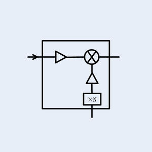 Customized integrated rf receiver design