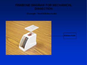 FISHBONE DIAGRAM FOR MECHANICAL DISSECTION
