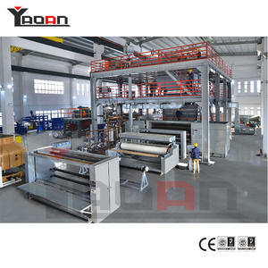 china customized nonwoven fabric machine manufacturers