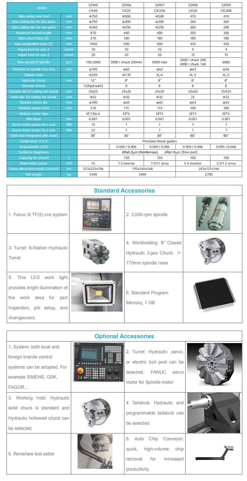 CNC LATHE CK40 (CK25, CK20)
