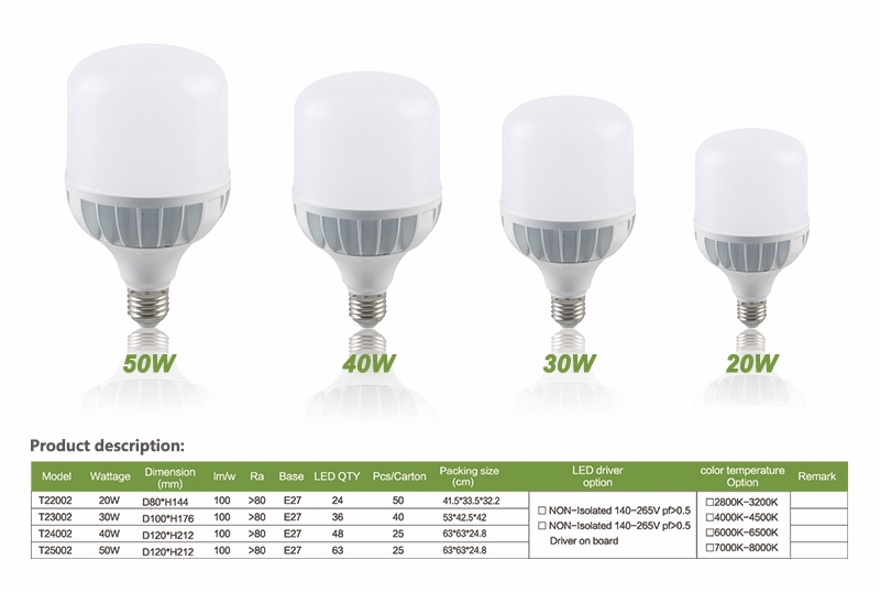high-power-LED-Bulb