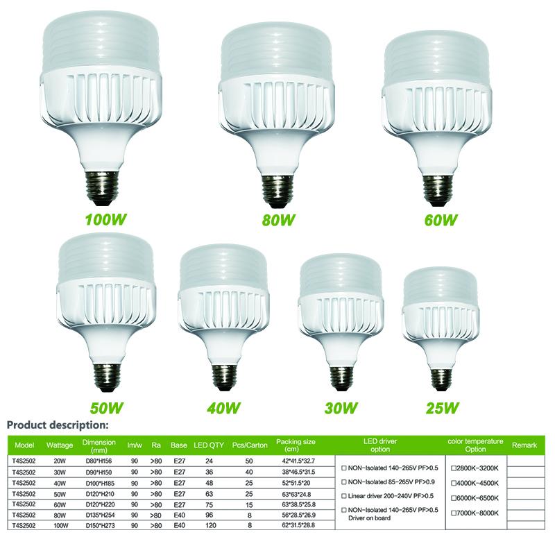 led-shop-light-bulbs