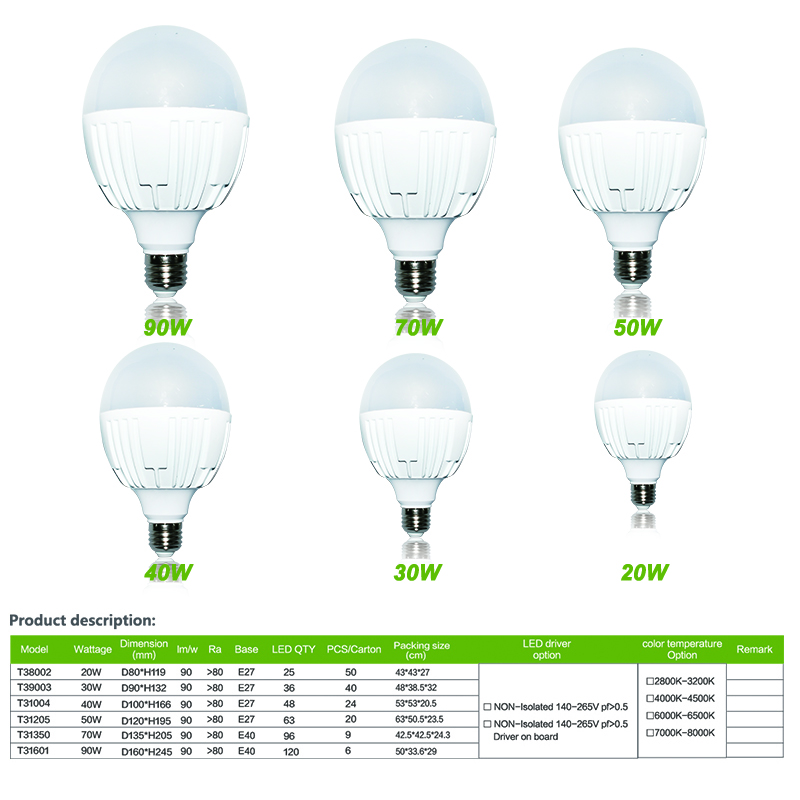 LED-Lamp-Light-Bulb
