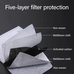 activated carbon filter mask filter pm2.5 filter for cloth mask scarf mask