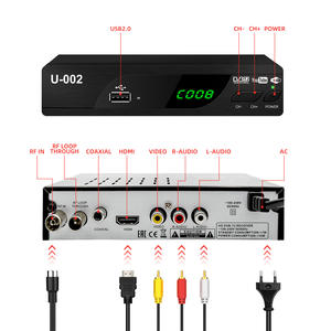 Junuo Tv Receiver Manufacturer Dvb T2 Set Top Box That Can Auto  And Manually Scan all Available TV and Radio Channels